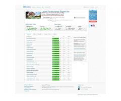 Strony Internetowe - Tworzenie Stron Internetowych, Projektowanie Stron WWW - Grafika 7/10